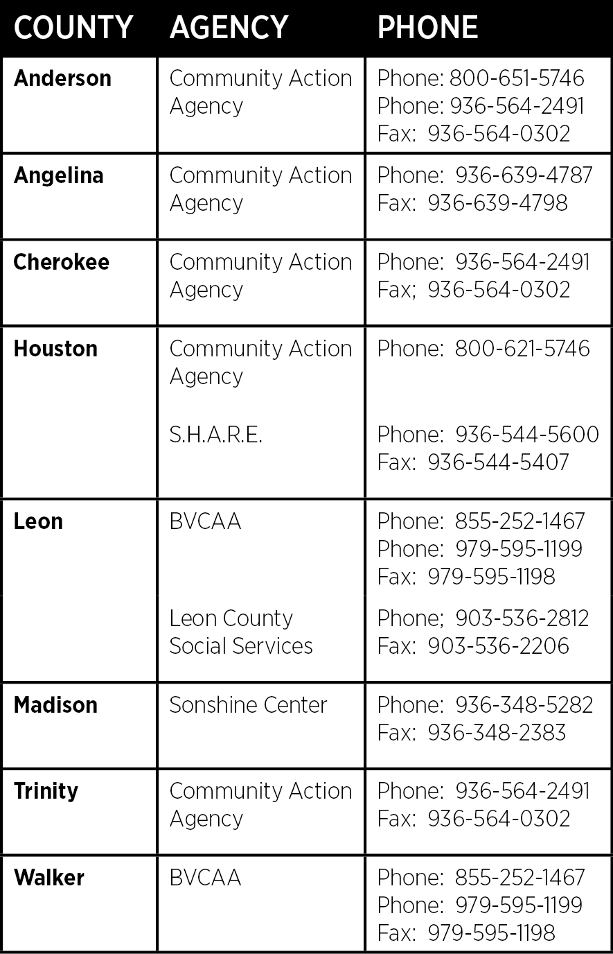 Billing Assistance Locations Listing