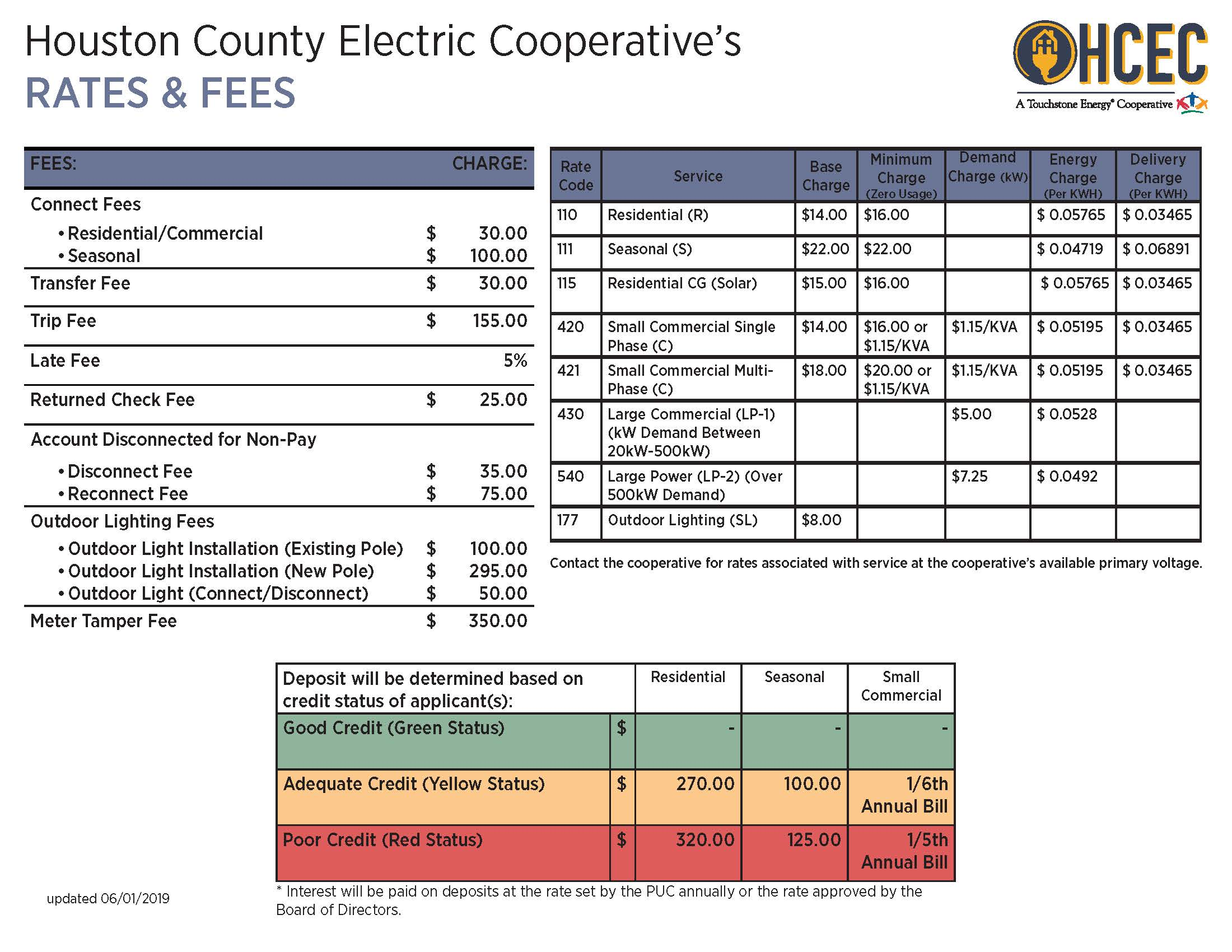 Billing Information Houston County Electric Cooperative
